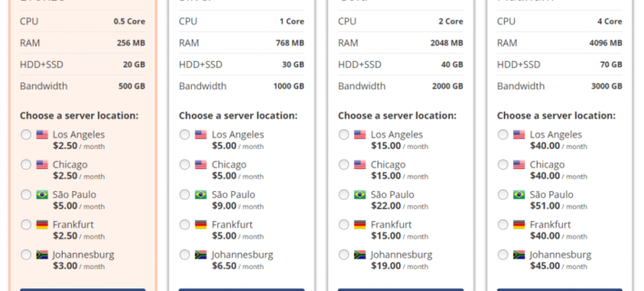 Why Did I Choose Host1plus VPS Hosting Service?